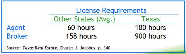licenserequirements